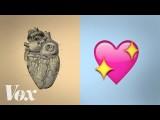 愛心符號不像心臟!那是怎麼來的? (How the heart became ♥) Image